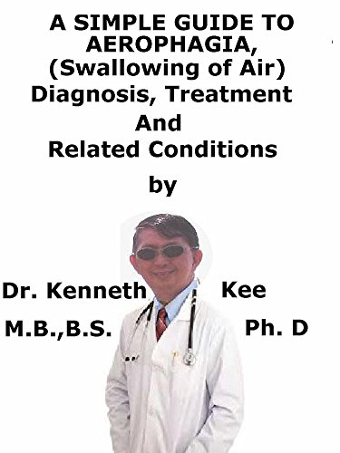 A  Simple  Guide  To  Aerophagia, (Swallowing of Air)  Diagnosis, Treatment  And  Related Conditions