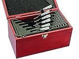 L S Starrett Company 942 - Case for Micrometer