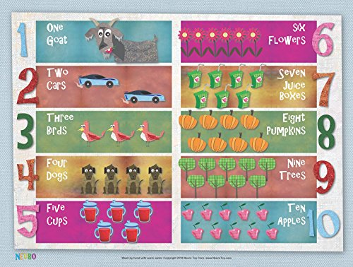 Numbers Educational Placemat Children Silicone product image