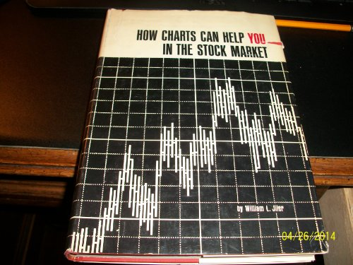 (How Charts Can Help You in the Stock Market)