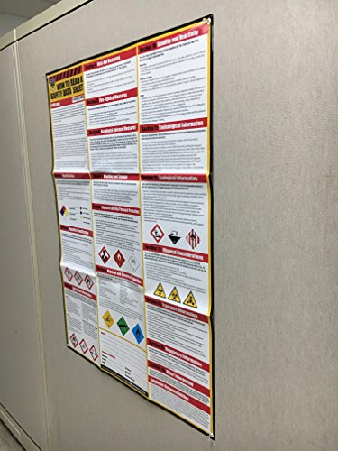 How To Read A Safety Data Sheet (SDS) Poster - Hanging on wall in breakroom