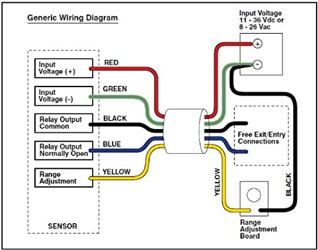 51bGYuxazVL._SX463_ goldstar gps wiring diagram the wiring diagrams spireon gps wiring diagram at bayanpartner.co