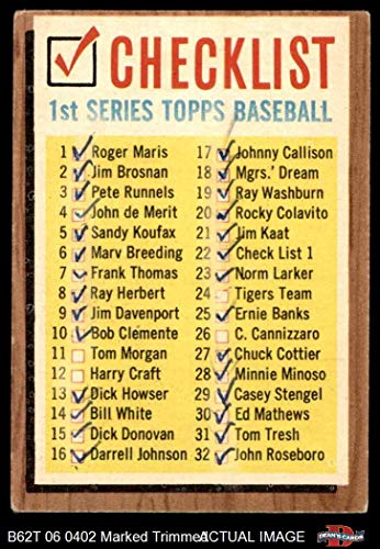 1962 Topps # 22 COR Checklist 1 (Baseball Card) (Lists Cards 33 to 88 on the Back) Dean's Cards 1 - POOR