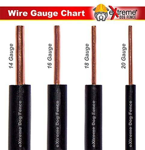 Universally Compatible Underground Fence Wire - 500 Feet of 14 Gauge Solid Copper Wire For All Models Of In-Ground Electric Dog Fence Systems