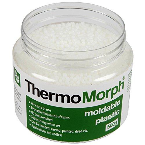 Best Modeling Compounds