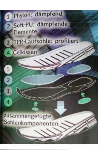 HSM Damen Freizeitschuh mit Multifunktionssohle - silver [21220043] Laufschuh, Größe:38