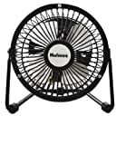 Appliances : Holmes Mini High Velocity Personal Fan, HNF0410A-BM