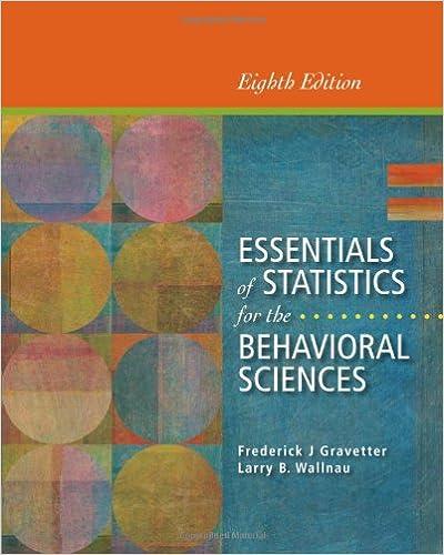 Essentials of statistics for behavioral sciences 7th edition.