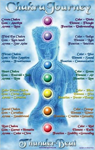 Chakra Journey Chart Thunderbeat 9780981465135 Amazon Books