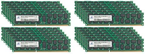 Adamanta 192GB (24x8GB) Server Memory Upgrade for Cisco UCS B460 M4 Blade Module DDR3 1600 PC3-12800 ECC Registered 2Rx4 CL11 1.5v RAM