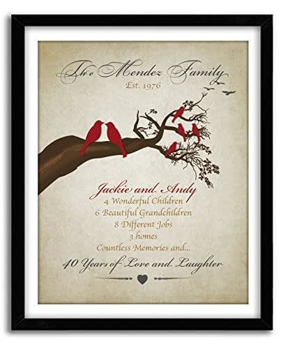 Wedding Gift List Amazon : Amazon.com: 40th Wedding Anniversary Gift, Family Tree Print***FRAME ...