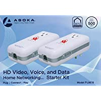 2 Asoka PlugLink ETH-500 Mbps HomePlug Powerline Ethernet Adapter - 9678 with Home Plug Passthrough (2 Units)