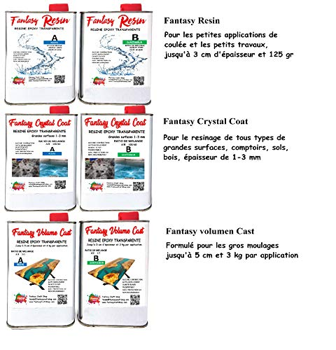 2,25 - Fantasy Craft - Ultra-Clear Epoxy Resin UV Resistant