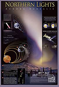 Northern Lights, Aurora Borealis Poster 24 x 36in