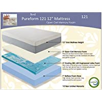Brand NEW Boyd Pure Form 121 12 Memory Foam Mattress (Queen (60x80))