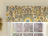 Window Treatment Window Valance, Suzani – Grey, Yellow & Turquoise Review