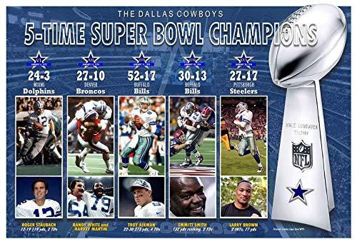 PosterWarehouse2017 The Dallas Cowboys, 5-TIME Super Bowl Champions, Commemorative Poster Commemorative Dallas Cowboys Super Bowl