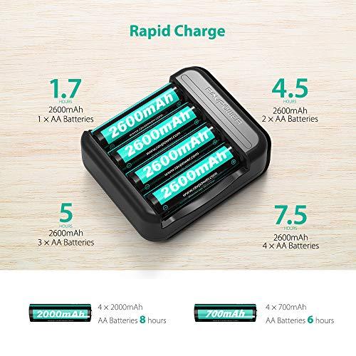 RAVPower Batterieladegerät AA Akku Ladegerät USB für AAA und AA Batterien NI-MH Wiederaufladbar (1.000 Zyklen, 8er Pack)
