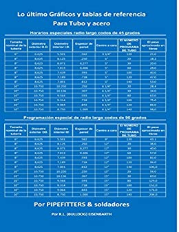La última referencia de tabla y gráficos para tubo y acero (Spanish Edition) by