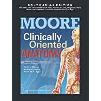 Clinically Oriented Anatomy with the Point Access Scratch Code