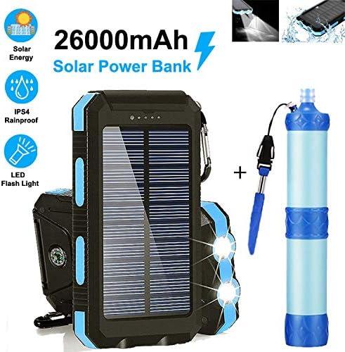 Cargador solar portátil de 26000 mAh Mini Power Bank Dual USB & linterna, impermeable, campas, para