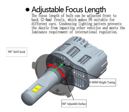 Shsyue 2pcs 10400LM Headlamps Model H8 H9 H11 4-LED Car Vehicle Headlights Conversion Set 110W 6000K by Shsyue® (Image #5)