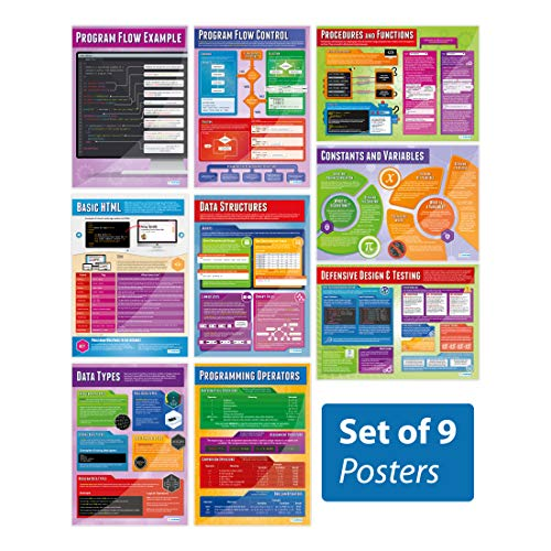 Computer Programming Posters - Set of 9 | Computer Science Posters | Gloss Paper Measuring 33