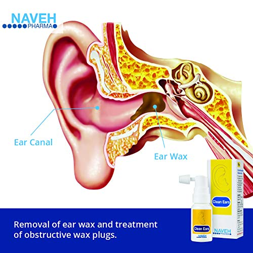 Naveh Pharma CleanEars Earwax Removal Spray Ear Wax Softener Cleaner Ear Irrigation and Wax Dissolution – All-Natural Patented Formula – Nonirritant – for Kids and Adults - Clinically Proven (15 ML)
