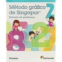 2pri método grafico de Singapur. Edición 2012