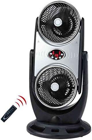 CFG DUO-Ventilador de turbina de doble acción ciclónica y ...