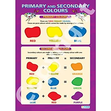 Primary Secondary Colours High Gloss Paper Educational Art Wall Chart Poster A1 840mmx584mm