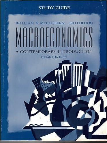 Macroeconomics   Books Pdf Free Download Sites