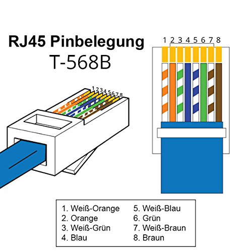 Wiring Diagram Rj45 Cat 6 Wiring Diagram Lotus Europa Wiring Diagram