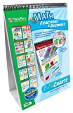 NewPath Learning Fractions and Decimals Curriculum Mastery Flip Chart Set, Grade 3-5