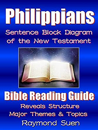 Philippians     Sentence Block    Diagram    Method of the New