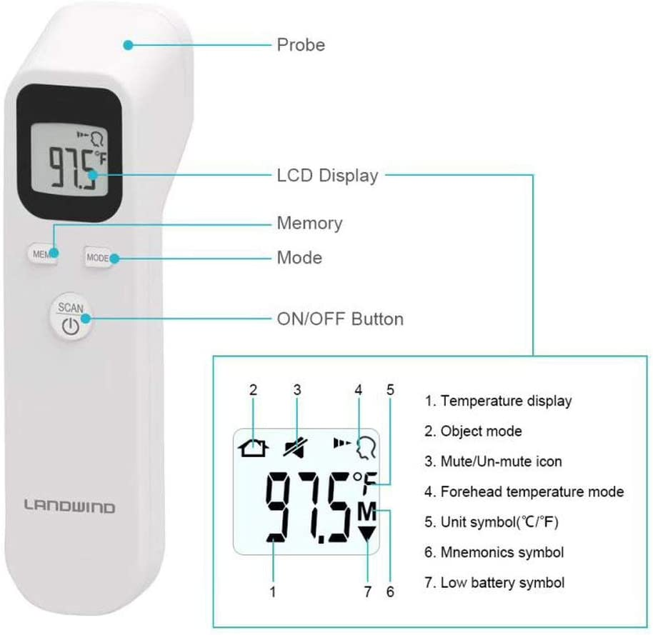 Forehead Thermometer No Contact Infrared Thermometer with LCD Screen Display Fever Thermometer for Baby Adults Children Thermometer for Adult
