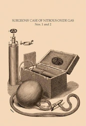 Surgeon's Case of Nitrous Oxide Gas Nos. 1 and 2 20x30 poster