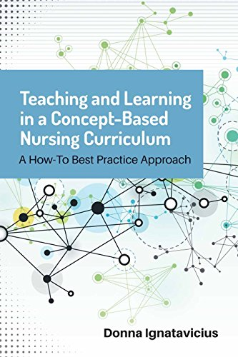 Practice In Teaching And Learnings