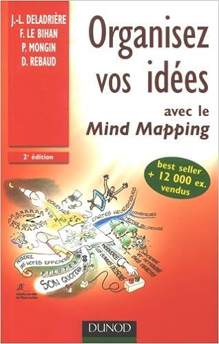"""Résultat de recherche d'images pour """"Organisez vos idées avec le Mind Mapping"""""""