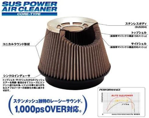 [品番:26083] ブリッツ(BLITZ) SUS POWER (サスパワー) 三菱 ランサーエボリューションⅩ (LANCER EVOⅩ) 07/10- CZ4A 4B11MIVEC