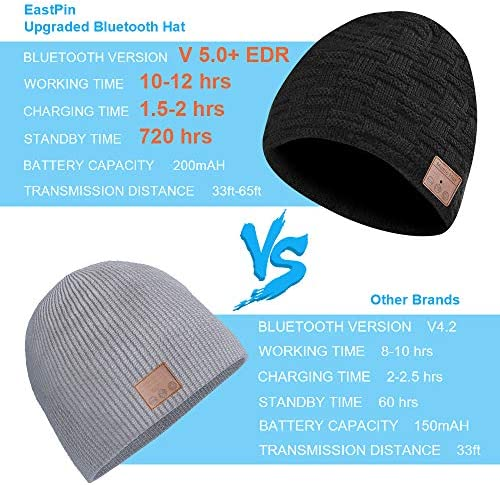 Bluetooth Hat, Eastpin Bluetooth Beanie, Bluetooth 5.0 HD Stereo Beanie Headphone, Winter Hat, Electronic Gifts for Men, Christmas Birthday Music Gifts for Men Women