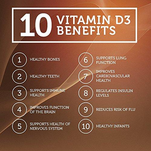 Omegaboost Vitamin D3 120 Capsules 5000 Iu Buy