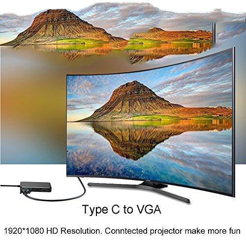 Multiport Adapter 4 in 1 USB C to HDMI 4K,DisplayPort DP,VGA,DVI,Type C Multiport UHD Digital Converter Hubs for Laptop, Notebook, MacBook Pro 2017, USB-C Thunderbolt 3 Compatible Device, Glossy Black by Abonda (Image #6)