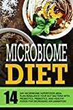 Microbiome Diet: 14 Day Microbiome Superfoods Meal Plan-Rebalance Your Gut Bacteria With Probiotics, Prebiotics, And Healthy Foods For Decreasing Inflammation