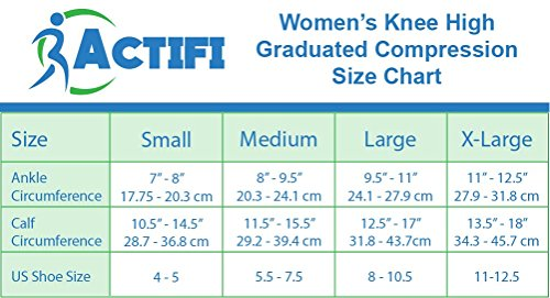 Actifi Women's Sheer 20-30 mmHg Compression Stockings - Closed Toe, Knee High by Actifi (Image #3)