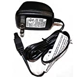 Top Vacuum Parts Euro Pro Shark Cordless Sweepers AC Adaptor # 1078FK