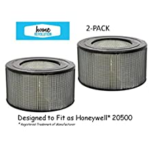 2-PACK Honeywell 20500 HEPA Replacement Media Filter Fit for 17000 and 10500 ~Made by Home Revolution by Home Revolution