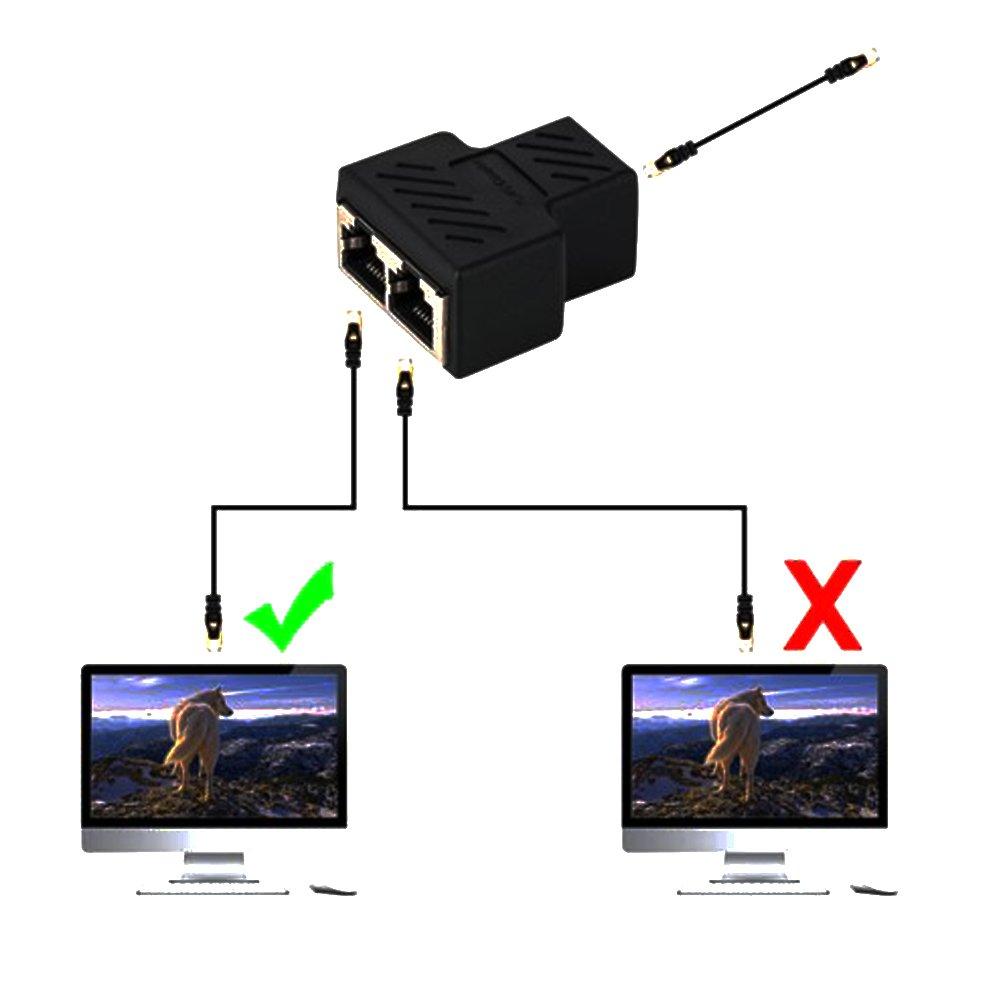 SZBYKJ RJ45 Splitter Adapter 1 to 2 Dual Female Port CAT 5//CAT 6 LAN Ethernet Socket Splitter Connector Adapter
