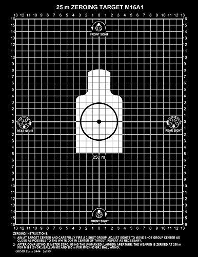 zero targets - 5
