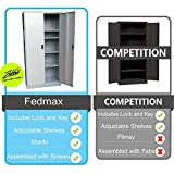 "Fedmax Metal Storage Cabinet 71"" Tall, Lockable"